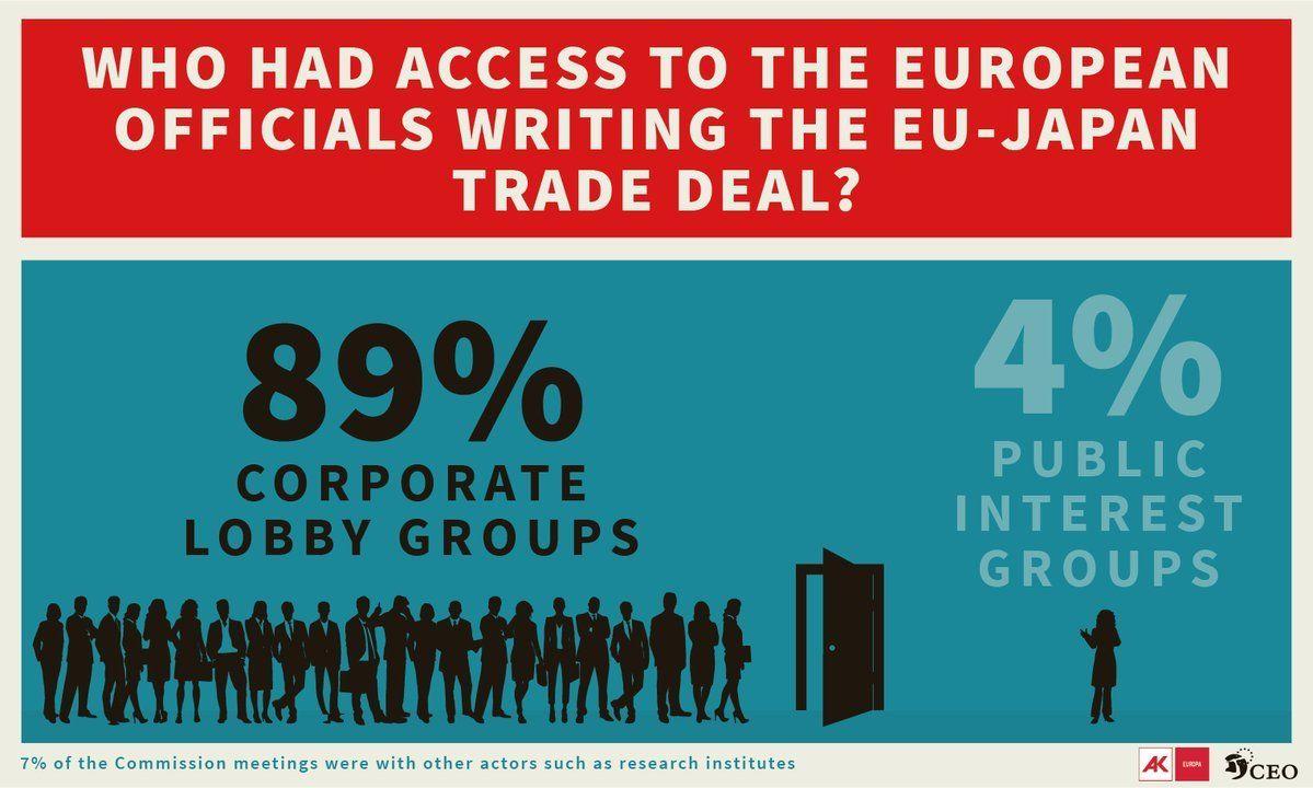 Tweede Kamer zit te slapen bij zorgwekkende ontwikkelingen rond handelsverdragen
